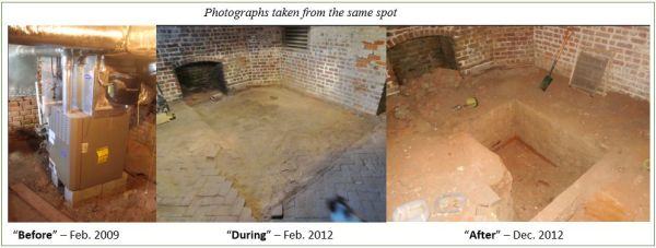 South Basement before during after